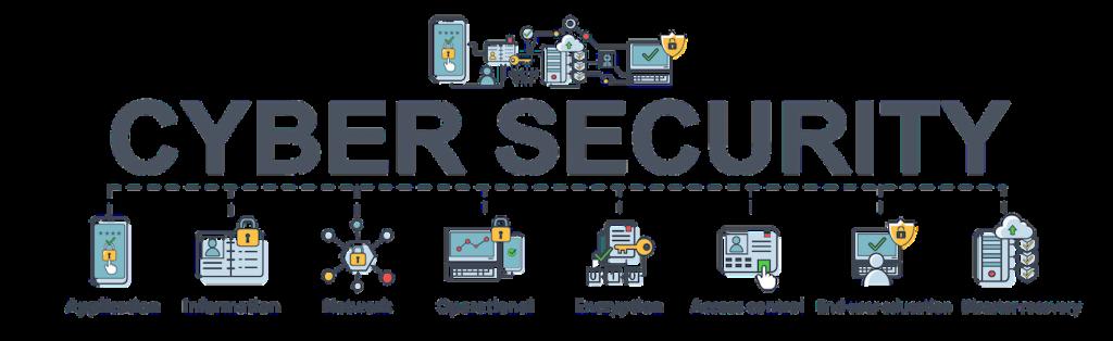 Cyber Securtiy